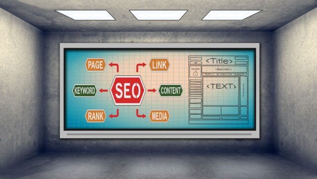 Which Factors to Keep in Mind while Performing SEO
